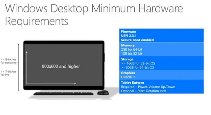 Windows 10: минимальные системные требования к ПК