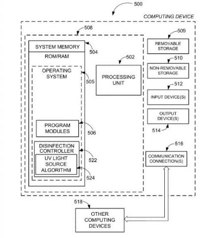Microsoft патентует технологию автоматического очищения дисплея от бактерий