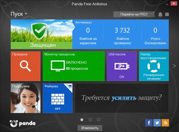 Пять лучших бесплатных антивирусов для Windows